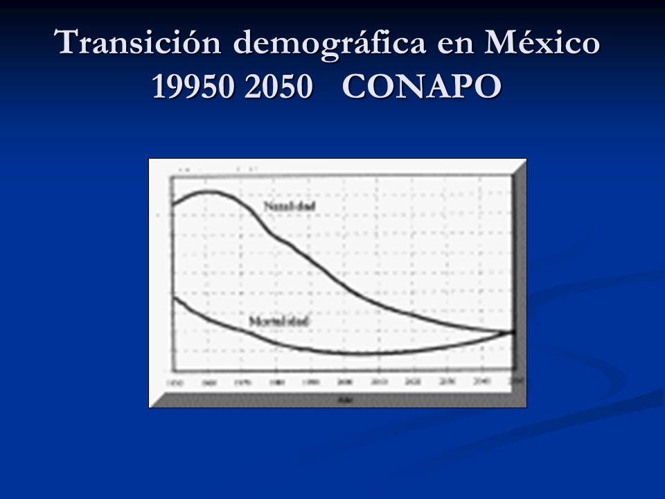 Transición demográfica en México 19950 2050 CONAPO