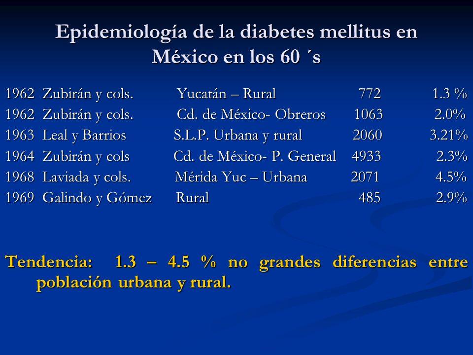 Epidemiología de la diabetes mellitus en México en los 60 ´s 1962 Zubirán y cols. Yucatán – Rural 772 1.3 % 1962 Zubirán y cols. Cd. de México- Obrero