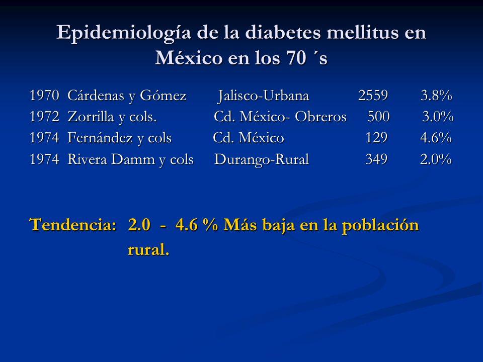 Epidemiología de la diabetes mellitus en México en los 70 ´s 1970 Cárdenas y Gómez Jalisco-Urbana 2559 3.8% 1972 Zorrilla y cols. Cd. México- Obreros
