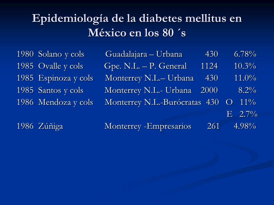 Epidemiología de la diabetes mellitus en México en los 80 ´s 1980 Solano y cols Guadalajara – Urbana 430 6.78% 1985 Ovalle y cols Gpe. N.L. – P. Gener