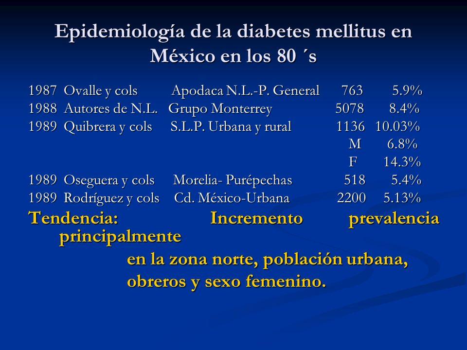 Epidemiología de la diabetes mellitus en México en los 80 ´s 1987 Ovalle y cols Apodaca N.L.-P. General 763 5.9% 1988 Autores de N.L. Grupo Monterrey