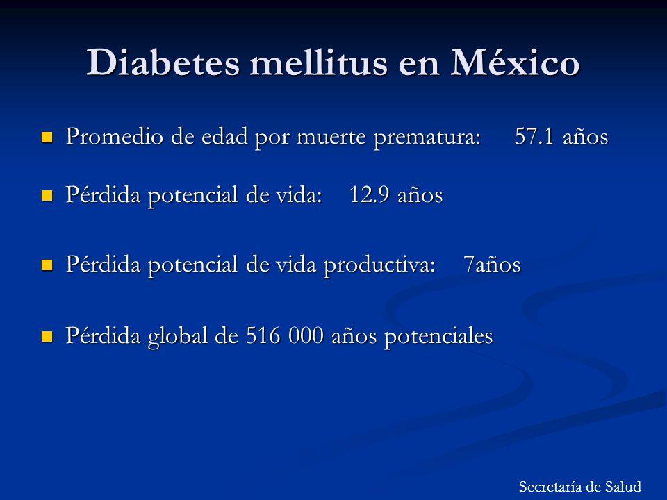 Diabetes mellitus en México Promedio de edad por muerte prematura: 57.1 años Promedio de edad por muerte prematura: 57.1 años Pérdida potencial de vid