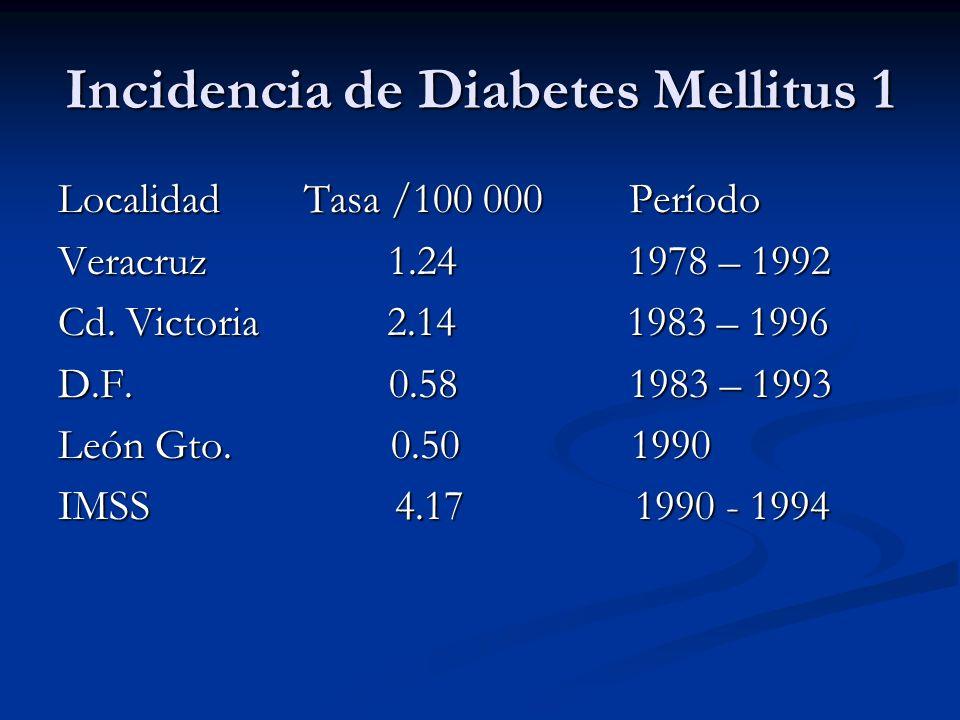 Incidencia de Diabetes Mellitus 1 Localidad Tasa /100 000 Período Veracruz 1.24 1978 – 1992 Cd. Victoria 2.14 1983 – 1996 D.F. 0.58 1983 – 1993 León G