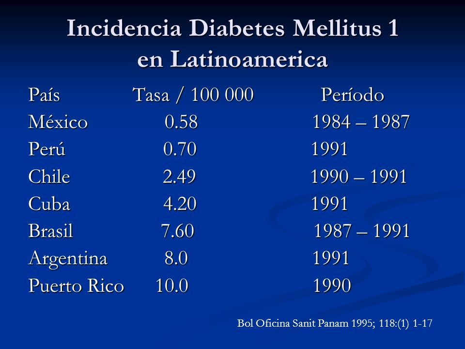 Incidencia Diabetes Mellitus 1 en Latinoamerica País Tasa / 100 000 Período México 0.58 1984 – 1987 Perú 0.70 1991 Chile 2.49 1990 – 1991 Cuba 4.20 19