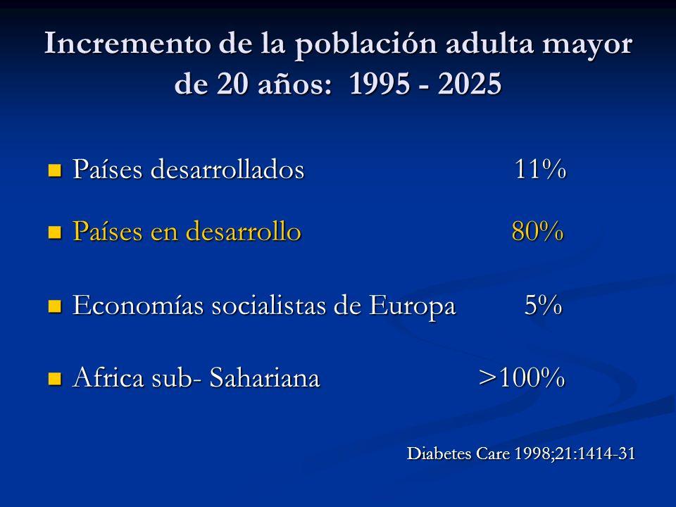 Incremento de la población adulta mayor de 20 años: 1995 - 2025 Países desarrollados 11% Países desarrollados 11% Países en desarrollo 80% Países en d