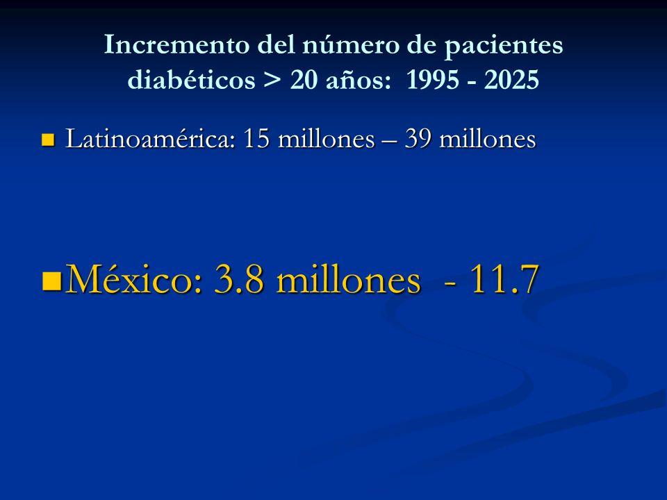 Incremento del número de pacientes diabéticos > 20 años: 1995 - 2025 Latinoamérica: 15 millones – 39 millones Latinoamérica: 15 millones – 39 millones