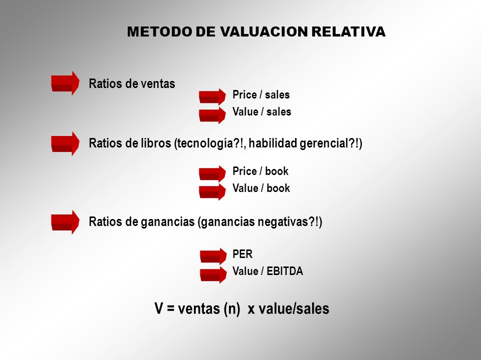 METODO DE VALUACION RELATIVA V = ventas (n) x value/sales Ratios de ventas Price / sales Value / sales Ratios de libros (tecnología?!, habilidad geren