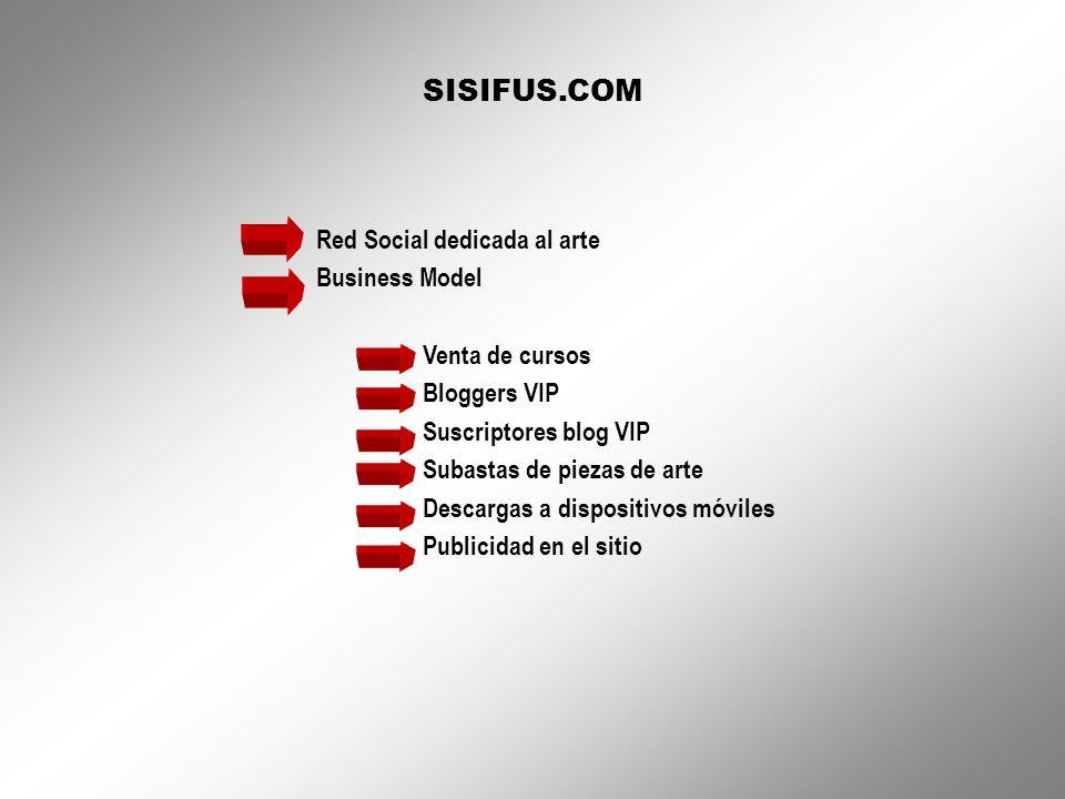 SISIFUS.COM Red Social dedicada al arte Business Model Venta de cursos Bloggers VIP Suscriptores blog VIP Subastas de piezas de arte Descargas a dispo