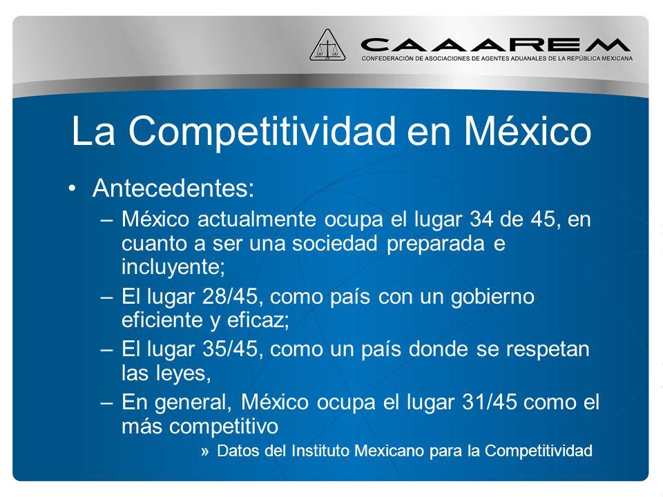 La Competitividad en México Antecedentes: –México actualmente ocupa el lugar 34 de 45, en cuanto a ser una sociedad preparada e incluyente; –El lugar 28/45, como país con un gobierno eficiente y eficaz; –El lugar 35/45, como un país donde se respetan las leyes, –En general, México ocupa el lugar 31/45 como el más competitivo »Datos del Instituto Mexicano para la Competitividad