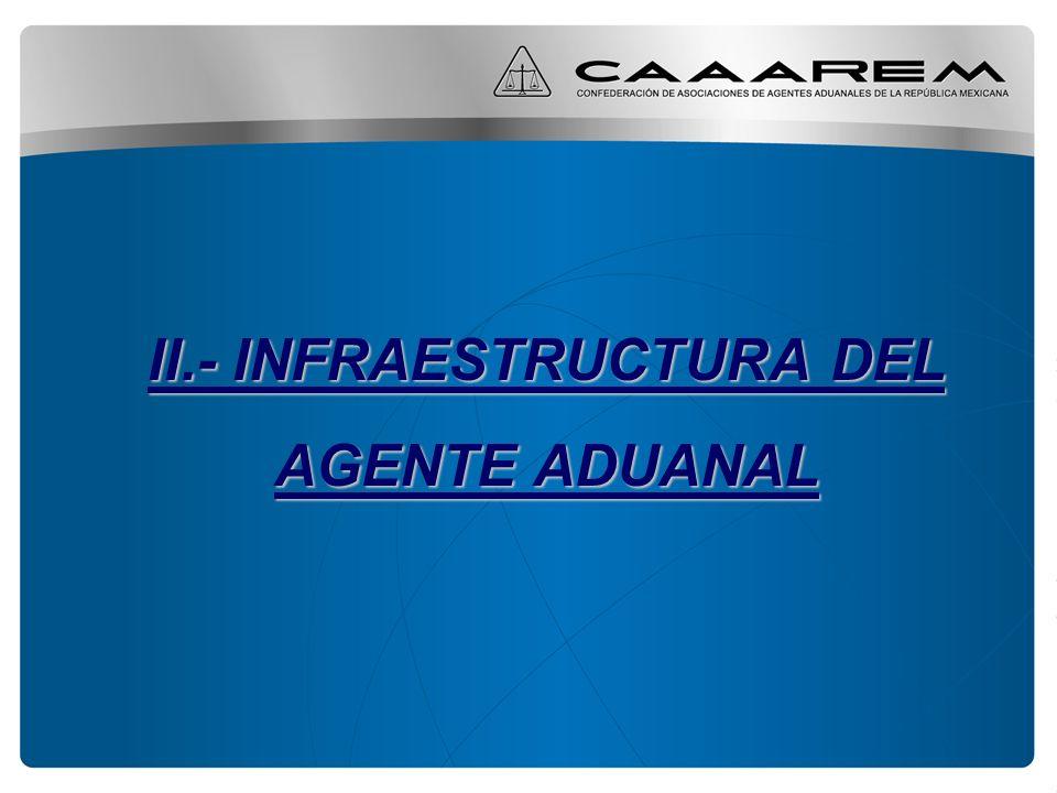 II.- INFRAESTRUCTURA DEL AGENTE ADUANAL