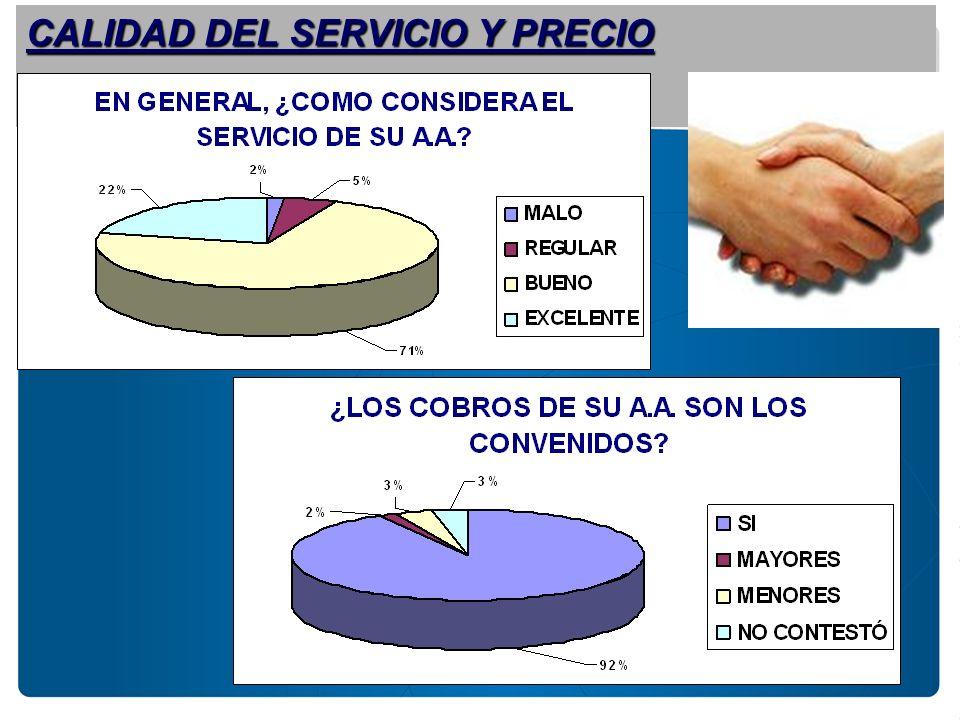 CALIDAD DEL SERVICIO Y PRECIO