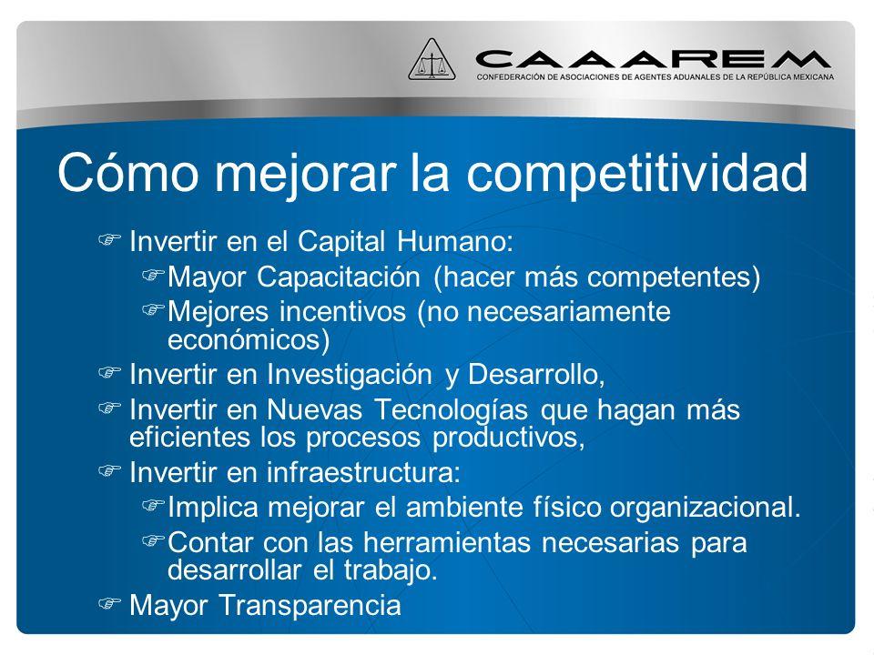 Cómo mejorar la competitividad Invertir en el Capital Humano: Mayor Capacitación (hacer más competentes) Mejores incentivos (no necesariamente económicos) Invertir en Investigación y Desarrollo, Invertir en Nuevas Tecnologías que hagan más eficientes los procesos productivos, Invertir en infraestructura: Implica mejorar el ambiente físico organizacional.