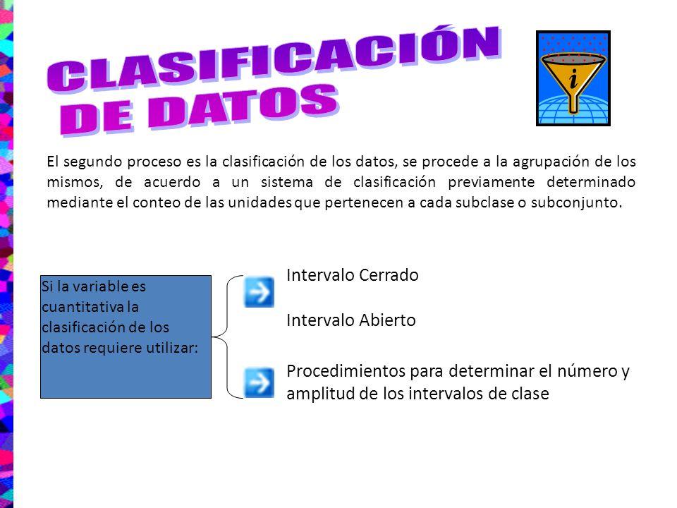 El segundo proceso es la clasificación de los datos, se procede a la agrupación de los mismos, de acuerdo a un sistema de clasificación previamente de