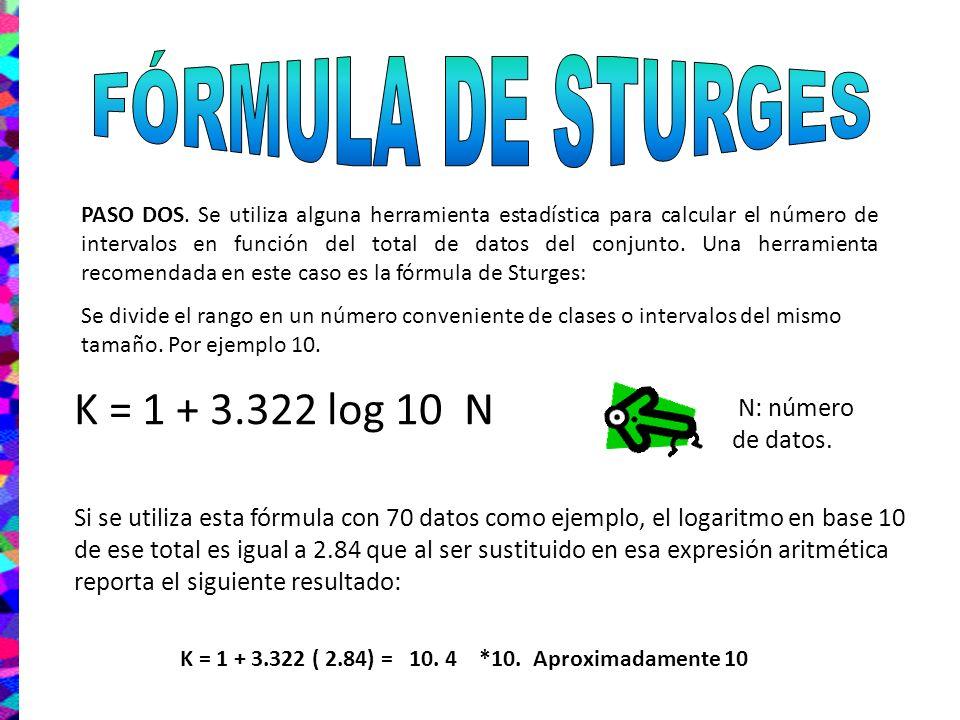 K = 1 + 3.322 log 10 N N: número de datos. Si se utiliza esta fórmula con 70 datos como ejemplo, el logaritmo en base 10 de ese total es igual a 2.84