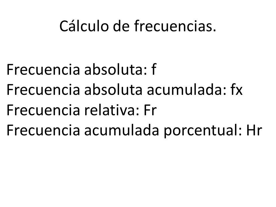 Cálculo de frecuencias. Frecuencia absoluta: f Frecuencia absoluta acumulada: fx Frecuencia relativa: Fr Frecuencia acumulada porcentual: Hr