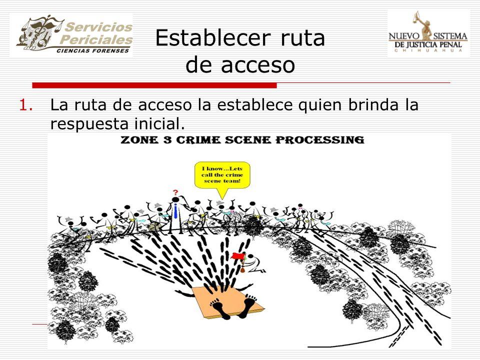 Establecer ruta de acceso 1.La ruta de acceso la establece quien brinda la respuesta inicial.