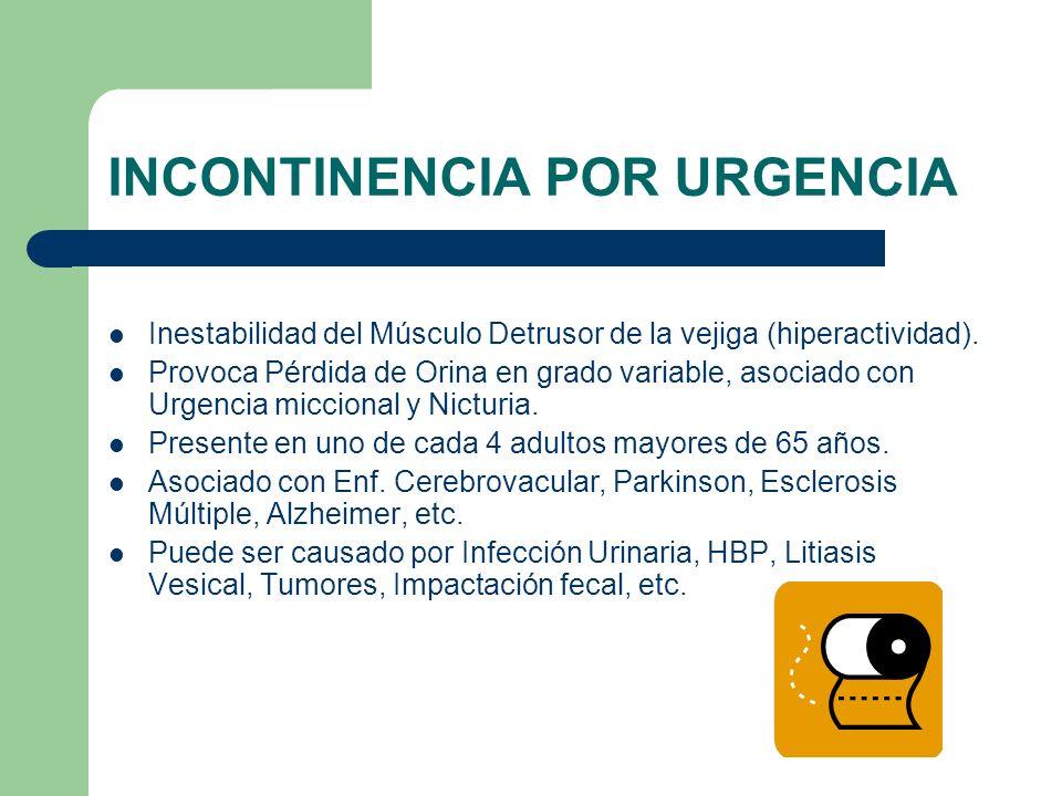 INCONTINENCIA POR URGENCIA Inestabilidad del Músculo Detrusor de la vejiga (hiperactividad). Provoca Pérdida de Orina en grado variable, asociado con