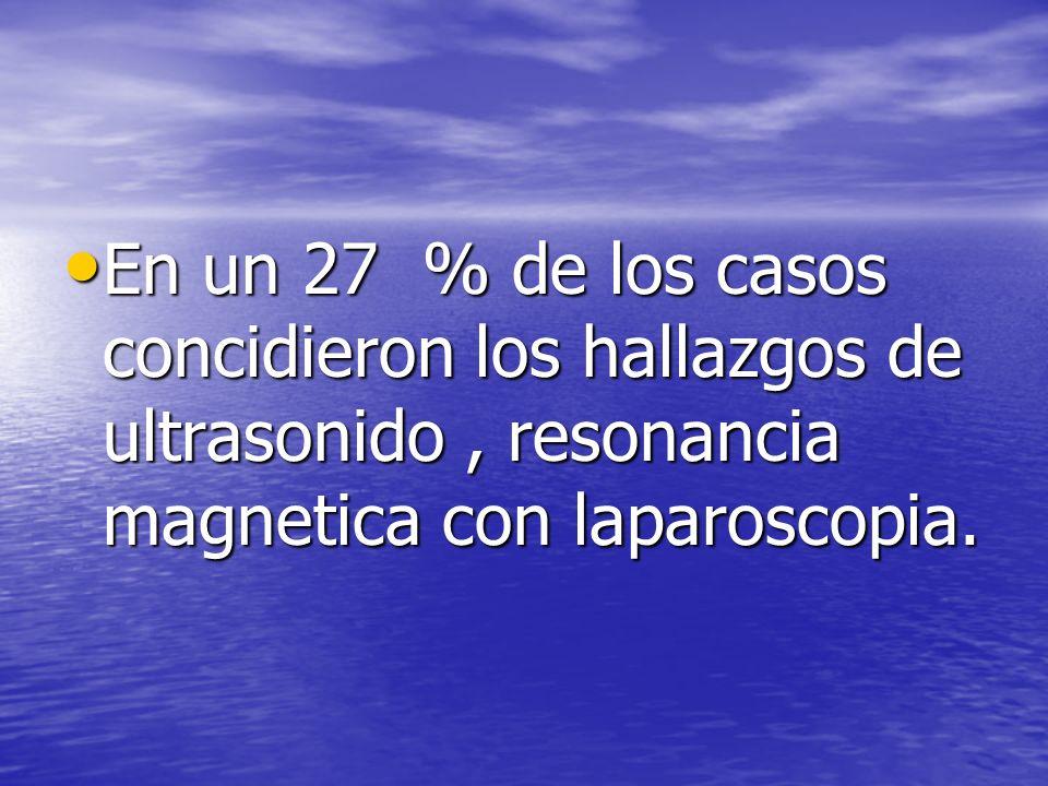 En un 27 % de los casos concidieron los hallazgos de ultrasonido, resonancia magnetica con laparoscopia. En un 27 % de los casos concidieron los halla
