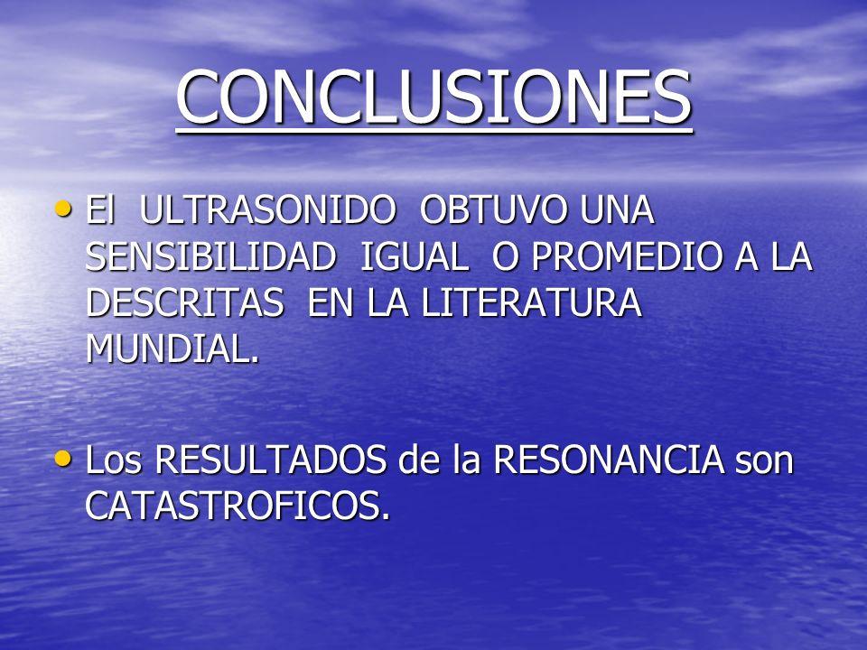 CONCLUSIONES El ULTRASONIDO OBTUVO UNA SENSIBILIDAD IGUAL O PROMEDIO A LA DESCRITAS EN LA LITERATURA MUNDIAL. El ULTRASONIDO OBTUVO UNA SENSIBILIDAD I