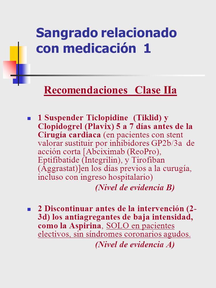Sangrado relacionado con medicación 2 Recomendación Clase IIb 1 Interrumpir los antitrombóticos y antiplaquetarios de alta intensidad (rtPA, STK,UK, Hirudin, Bivalhirudin, etc) antes de la operación.