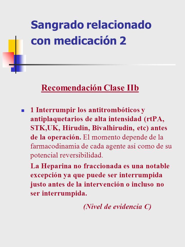 Sangrado relacionado con medicación 3 Recomendación Clase III 1 El Dipyridamole (Persantín) no está indicado para reducir el sangrado postoperatorio, no es necesario para prevenir la obstrucción del bypass coronario y puede aumentar el riesgo de sangrado innecesariamente.