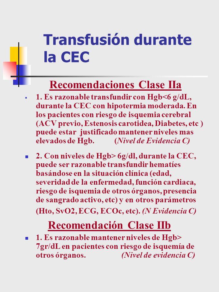 Transfusión durante la CEC Recomendaciones Clase IIa 1. Es razonable transfundir con Hgb<6 g/dL, durante la CEC con hipotermia moderada. En los pacien