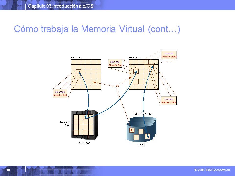 Capítulo 03 Introducción al z/OS © 2006 IBM Corporation 10 Cómo trabaja la Memoria Virtual (cont…)