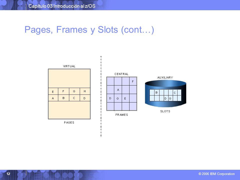 Capítulo 03 Introducción al z/OS © 2006 IBM Corporation 12 Pages, Frames y Slots (cont…)