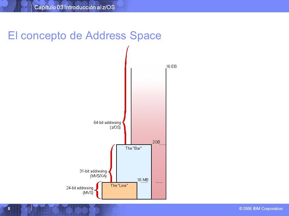 Capítulo 03 Introducción al z/OS © 2006 IBM Corporation 8 El concepto de Address Space