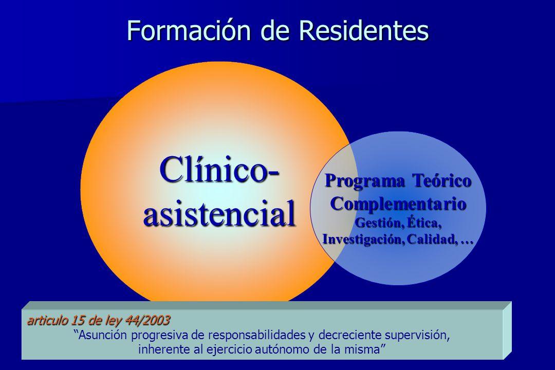 Formación de Residentes Clínico- asistencial Programa Teórico Complementario Gestión, Ética, Investigación, Calidad, … articulo 15 de ley 44/2003 Asun