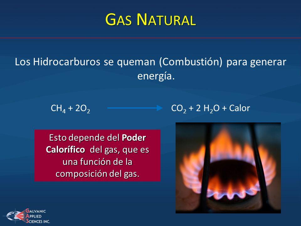 Los Hidrocarburos se queman (Combustión) para generar energía. CH 4 + 2O 2 CO 2 + 2 H 2 O + Calor Esto depende del Poder Calorífico del gas, que es un