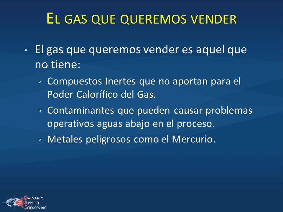 E L GAS QUE QUEREMOS VENDER El gas que queremos vender es aquel que no tiene: Compuestos Inertes que no aportan para el Poder Calorífico del Gas. Cont