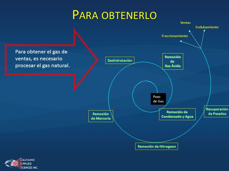 P ARA OBTENERLO Para obtener el gas de ventas, es necesario procesar el gas natural. Pozo de Gas Remoción de Condensado y Agua Remociónde Gas Ácido De