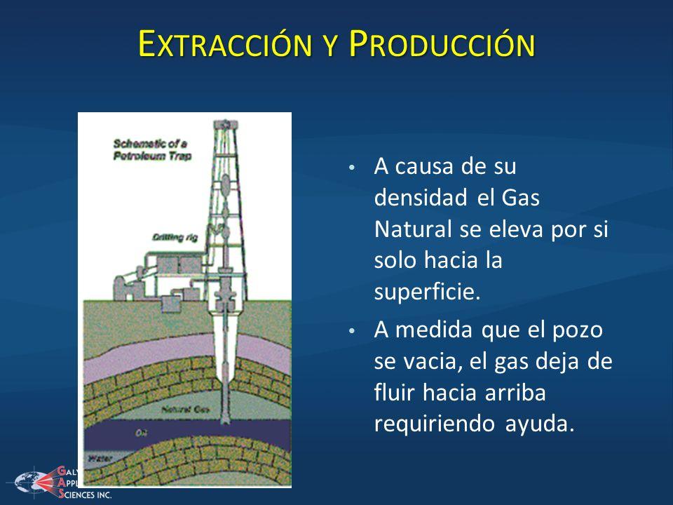 A causa de su densidad el Gas Natural se eleva por si solo hacia la superficie. A medida que el pozo se vacia, el gas deja de fluir hacia arriba requi