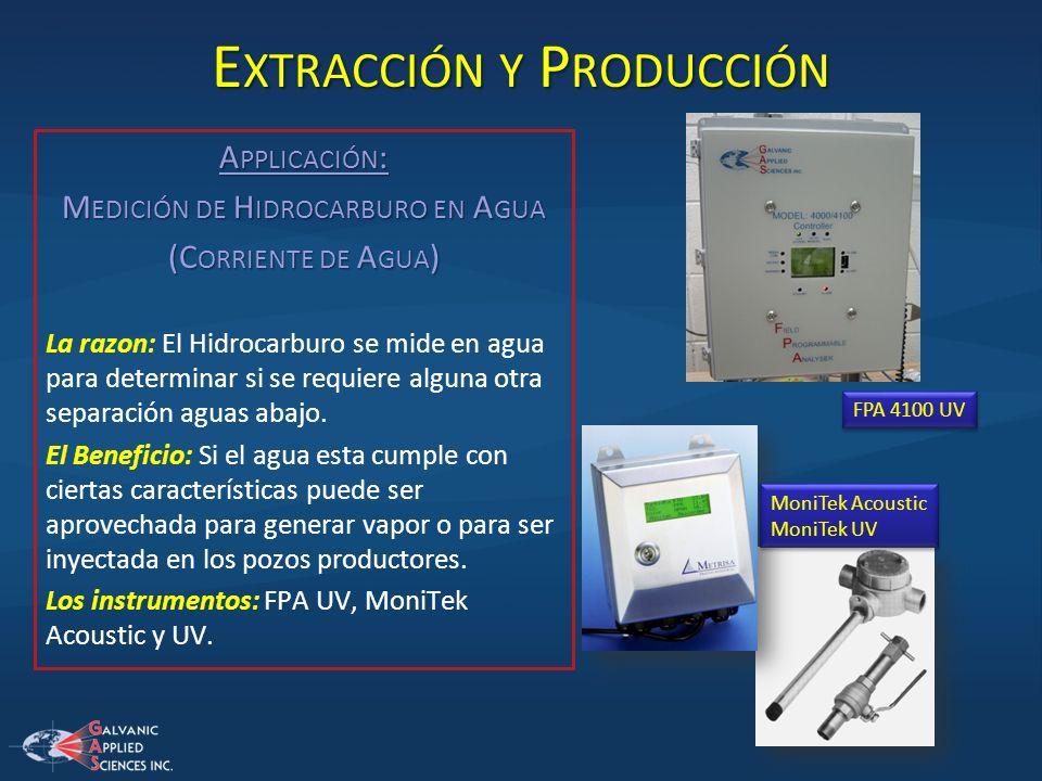 E XTRACCIÓN Y P RODUCCIÓN A PPLICACIÓN : M EDICIÓN DE H IDROCARBURO EN A GUA (C ORRIENTE DE A GUA ) La razon: El Hidrocarburo se mide en agua para det