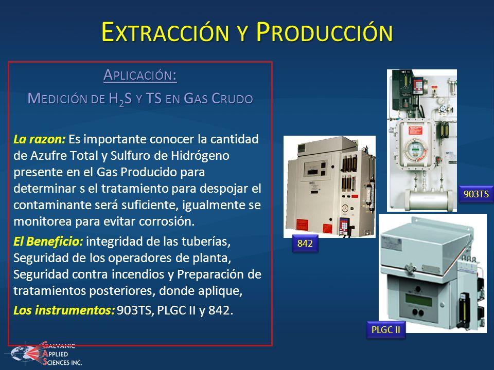 E XTRACCIÓN Y P RODUCCIÓN A PLICACIÓN : M EDICIÓN DE H 2 S Y TS EN G AS C RUDO La razon: Es importante conocer la cantidad de Azufre Total y Sulfuro d
