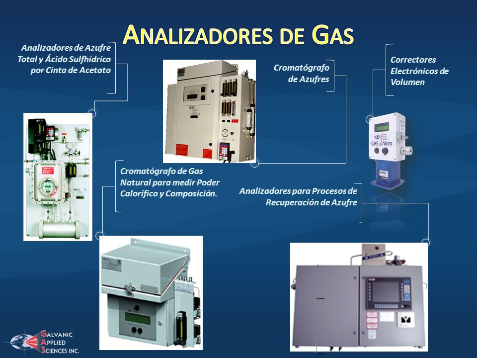 Analizadores de Azufre Total y Ácido Sulfhídrico por Cinta de Acetato Analizadores para Procesos de Recuperación de Azufre Cromatógrafo de Azufres Cro