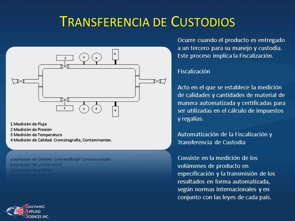 T RANSFERENCIA DE C USTODIOS Ocurre cuando el producto es entregado a un tercero para su manejo y custodia. Este proceso implica la Fiscalización. Fis