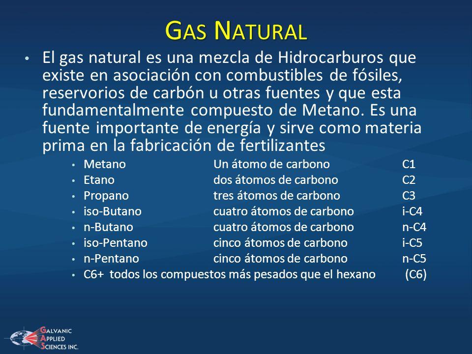 G AS N ATURAL El gas natural es una mezcla de Hidrocarburos que existe en asociación con combustibles de fósiles, reservorios de carbón u otras fuente