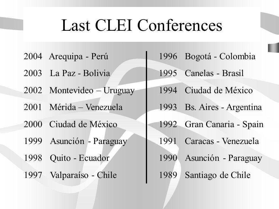 Last CLEI Conferences 2004 Arequipa - Perú 2003La Paz - Bolivia 2002 Montevideo – Uruguay 2001 Mérida – Venezuela 2000 Ciudad de México 1999Asunción - Paraguay 1998Quito - Ecuador 1997Valparaíso - Chile 1996Bogotá - Colombia 1995Canelas - Brasil 1994Ciudad de México 1993Bs.