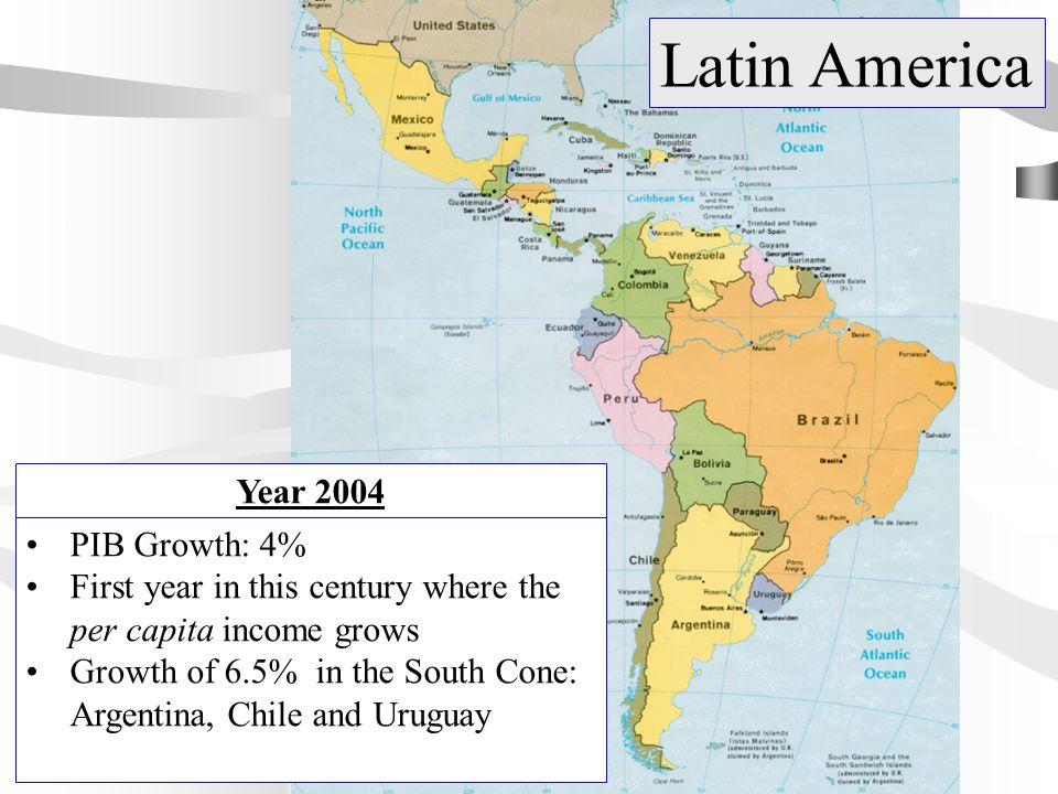Visualizando Migraciones 2000 2001 2002