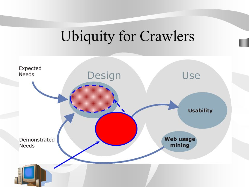 Ubiquity for Crawlers