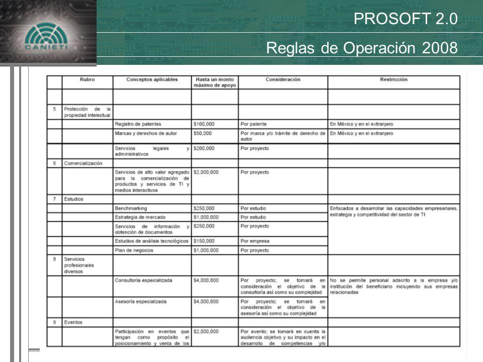 PROSOFT 2.0 Reglas de Operación 2008