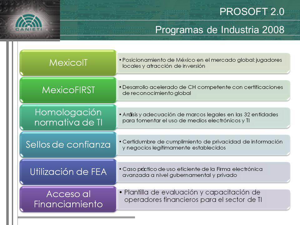 PROSOFT 2.0 Programas de Industria 2008