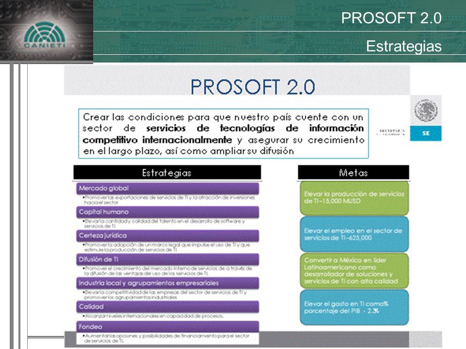 Actividades Relevantes 2004 PROSOFT 2.0 Estrategias