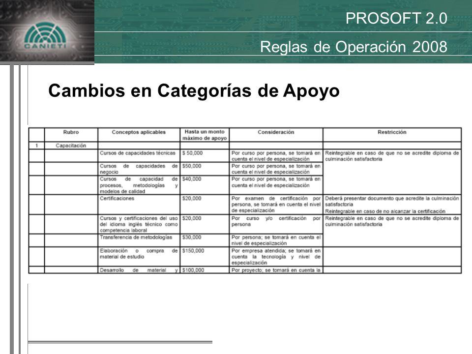 Cambios en Categorías de Apoyo PROSOFT 2.0 Reglas de Operación 2008