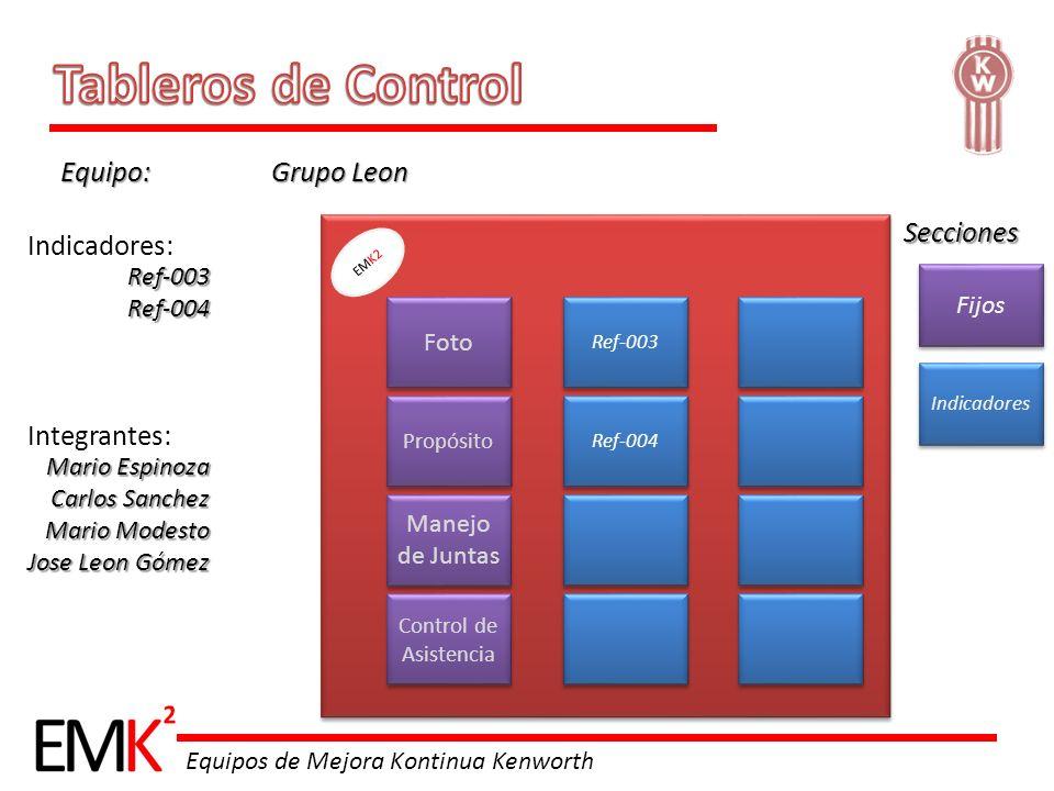 Equipos de Mejora Kontinua Kenworth Equipo:Grupo Leon Foto Ref-003 Propósito Ref-004 Manejo de Juntas Control de Asistencia EMK2 Indicadores: Ref-003R