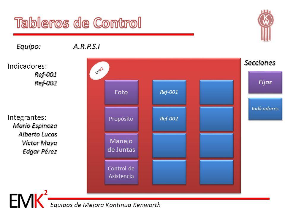 Equipos de Mejora Kontinua Kenworth Equipo:A.R.P.S.I Foto Ref-001 Propósito Ref-002 Manejo de Juntas Control de Asistencia EMK2 Indicadores: Ref-001Re