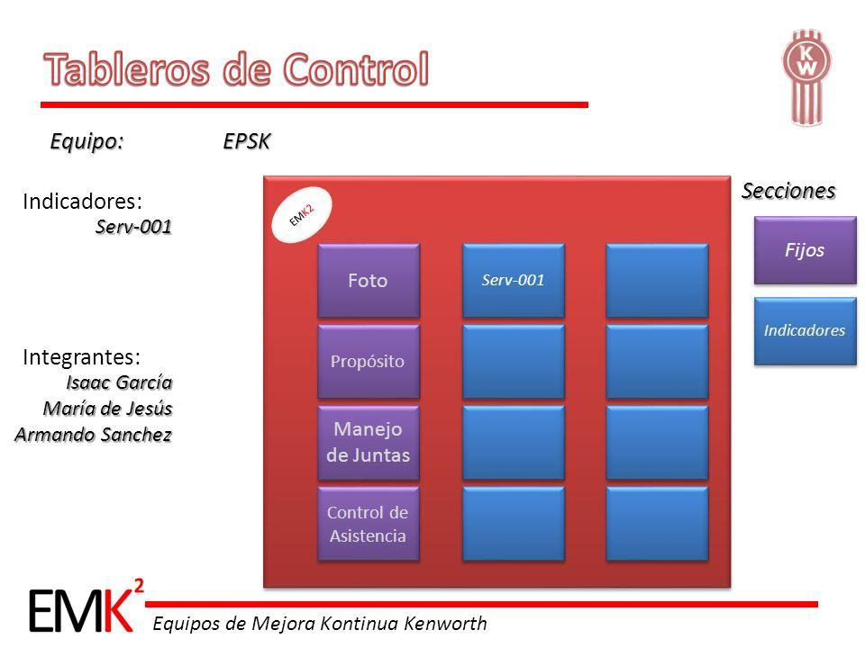 Equipos de Mejora Kontinua Kenworth Equipo:EPSK Foto Serv-001 Propósito Manejo de Juntas Control de Asistencia EMK2 Indicadores: Serv-001 Fijos Indica