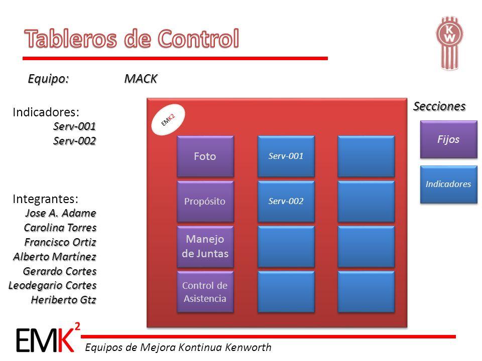 Equipos de Mejora Kontinua Kenworth Equipo:MACK Foto Serv-001 Propósito Serv-002 Manejo de Juntas Control de Asistencia EMK2 Indicadores: Serv-001Serv
